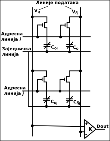 слика 10. једна колона FRAM меморије