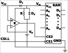 слика 11. принципијенла шема RAM меморије са резервним батеријским напајањем