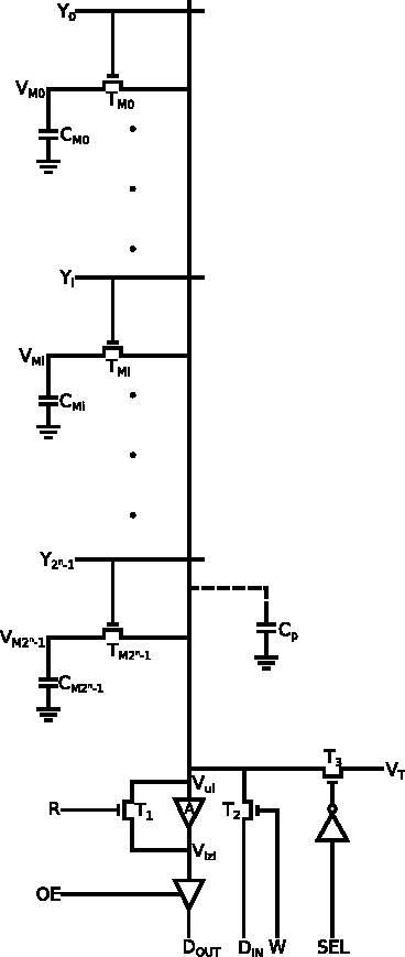 слика 6. једна колона динамичке меморије