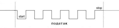 б) асинхрони пренос