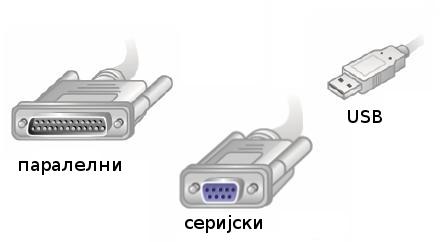паралелни, серијски и USB конектор