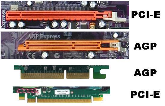 PCI express и AGP