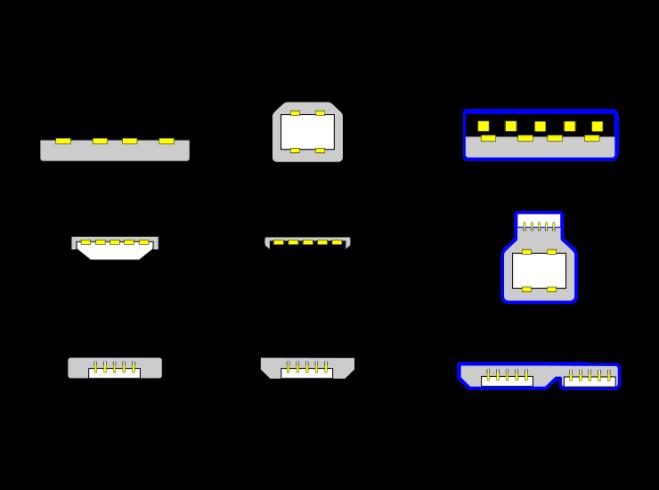 различити прикључци за USB 1.1-2.0 и USB 3.0 стандард