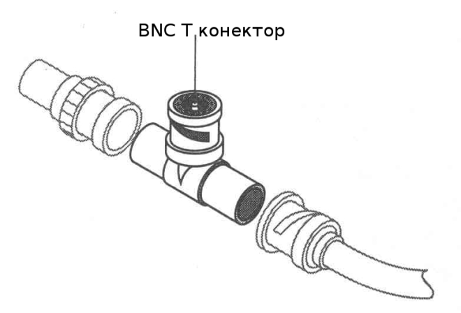 BNC T конектор