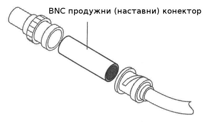 BNC продужни (наставни) конектор