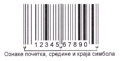 Типичан симбол пругастог кода