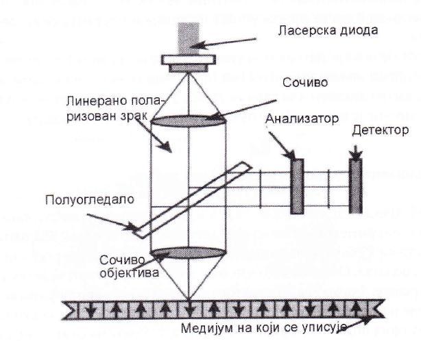 slika6-42